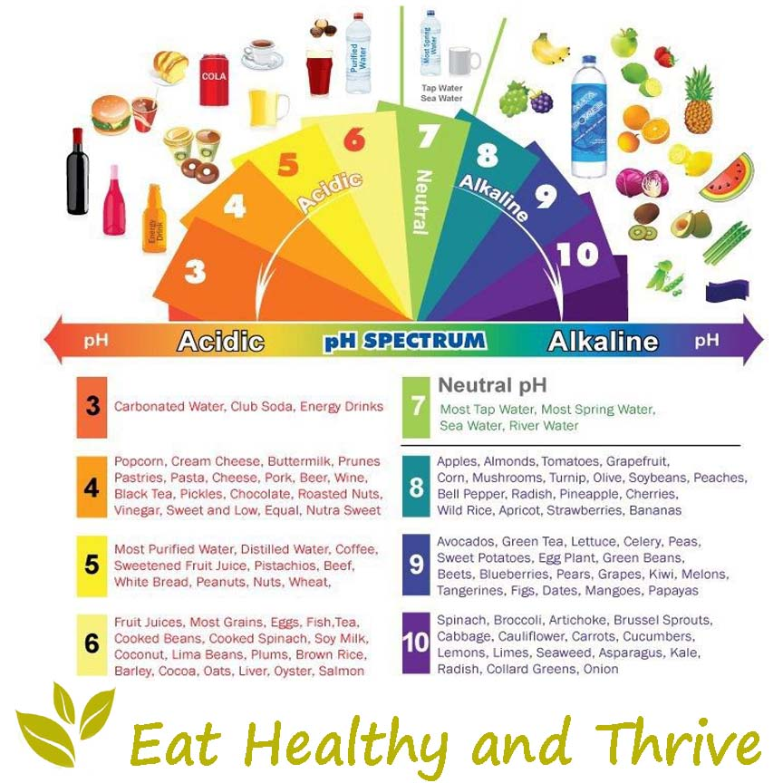Alkaline Food Chart - 15 Natural Ways To Improve Your Health